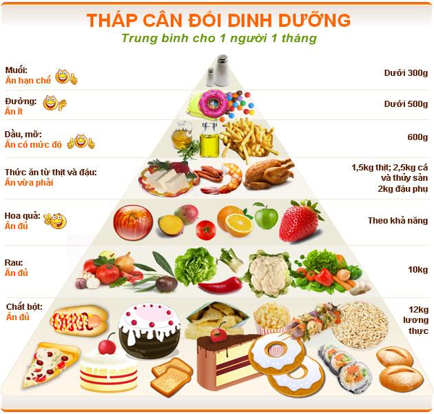 4 lưu ý về chế độ dinh dưỡng cho bệnh nhân suy thận